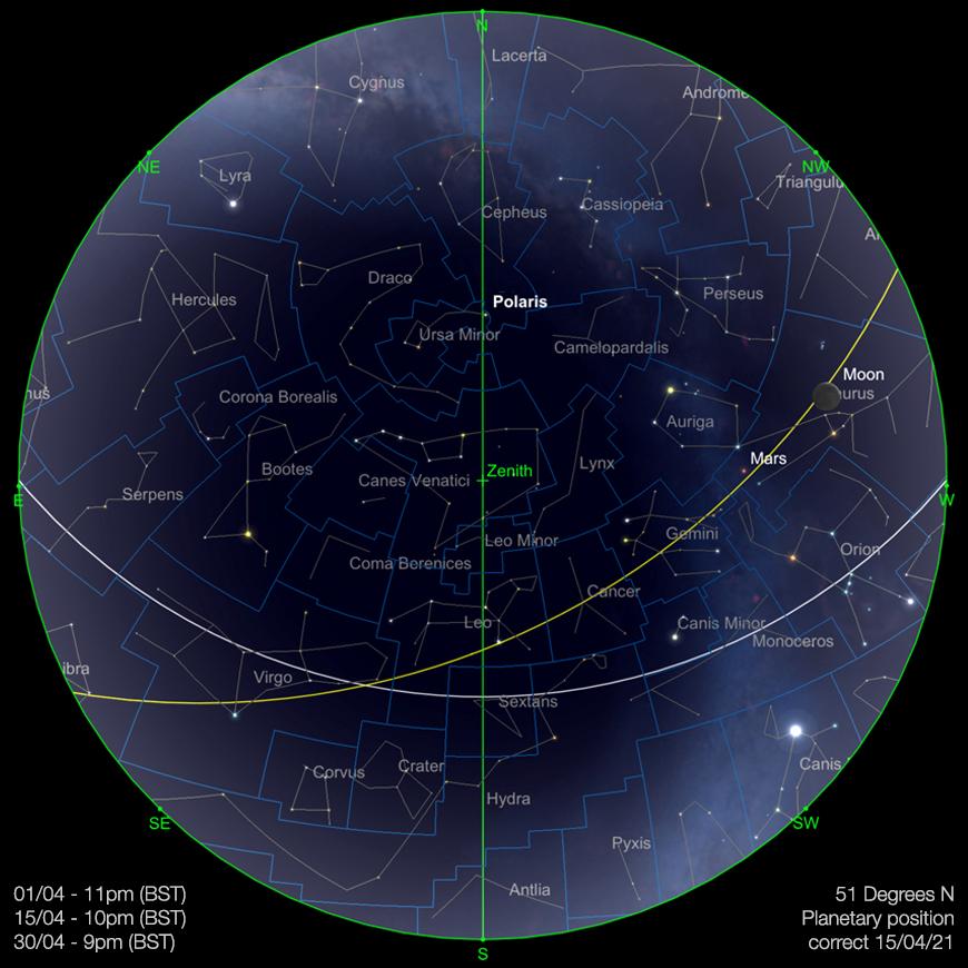 April 2021 Sky Guide.  Image created with SkySafari 5 for Mac OS X, ©2010-2016 Simulation Curriculum Corp., skysafariastronomy.com.