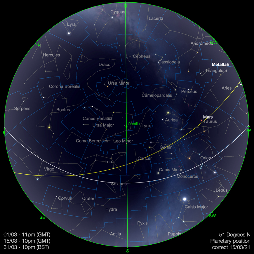 MARCH 2021 SKY CHART