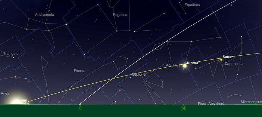 Jupiter and Saturn, sunrise 30th April.  Image created with SkySafari 5 for Mac OS X, ©2010-2016 Simulation Curriculum Corp., skysafariastronomy.com.