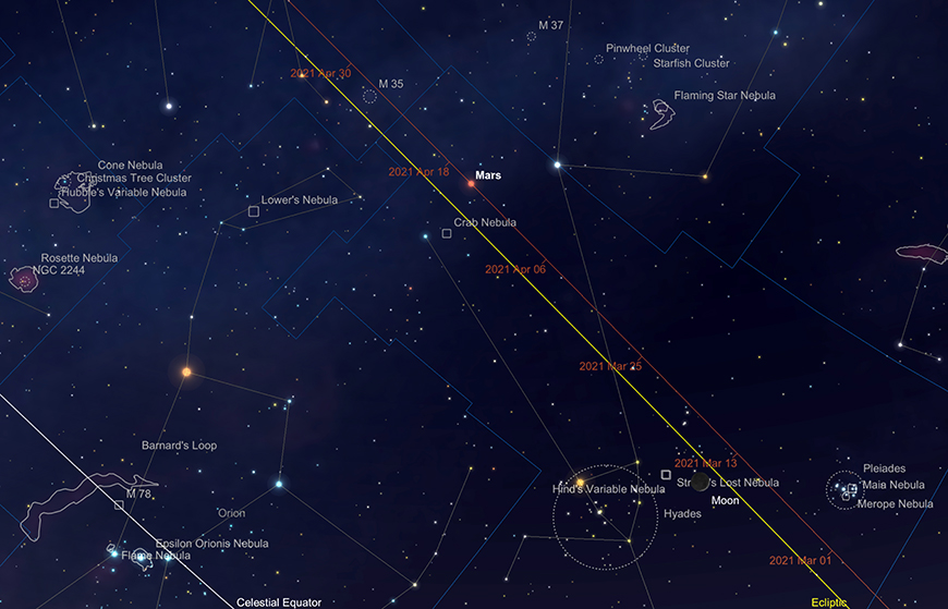 Mars, 15th April.  Image created with SkySafari 5 for Mac OS X, ©2010-2016 Simulation Curriculum Corp., skysafariastronomy.com.