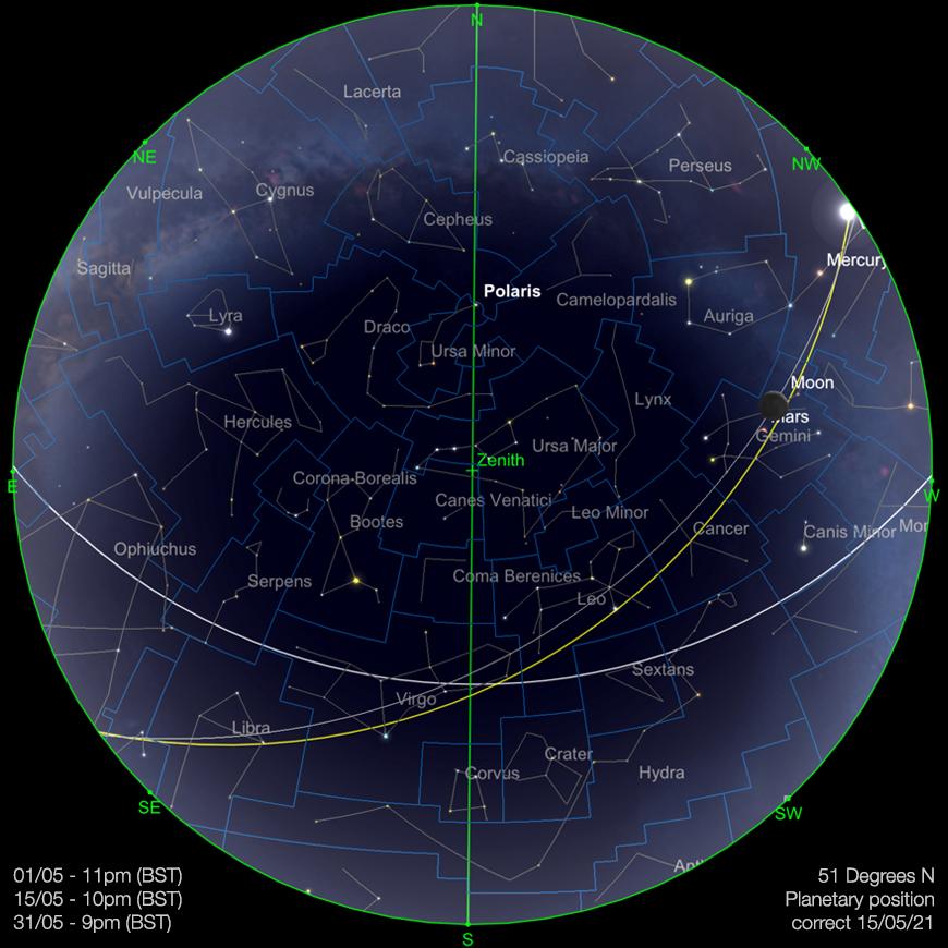 May 2021 Sky Guide.  Image created with SkySafari 5 for Mac OS X, ©2010-2016 Simulation Curriculum Corp., skysafariastronomy.com.