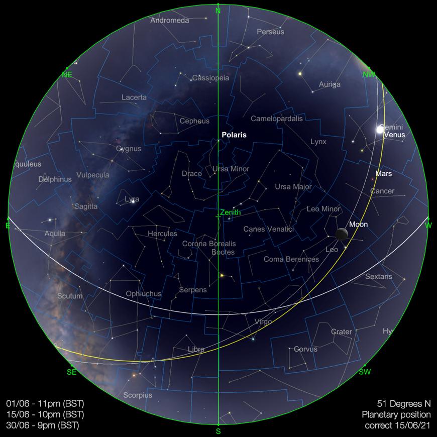 Sky Chart June 2021