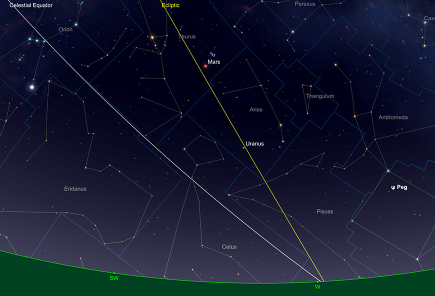 Uranus position 1st March, astronomical dusk.   Image created with SkySafari 5 for Mac OS X, ©2010-2016 Simulation Curriculum Corp., skysafariastronomy.com.